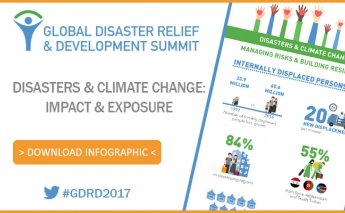[infographic] Disasters & Climate Change: Impact & Exposure